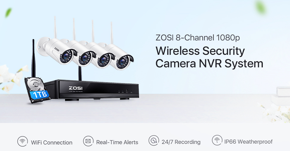 Best-Surveillance-DVR-Kits